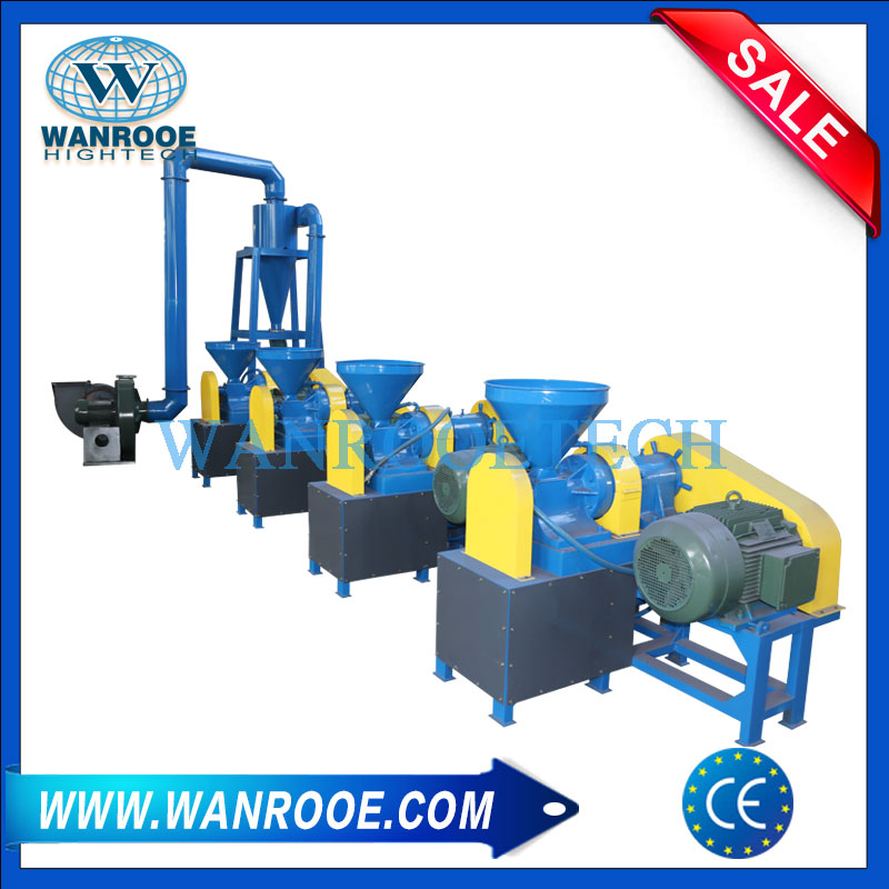 Rubber Pulverizer,Pulverizing Of Rubber,Waste Tire Rubber Pulverizer,Rubber Pulverizer Mill