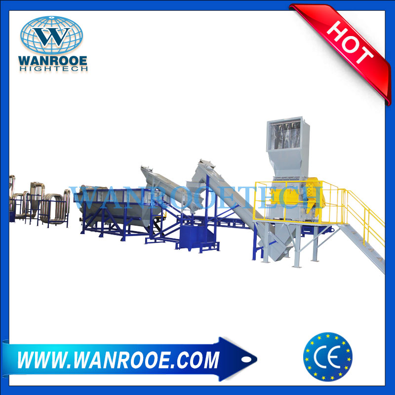 PP PE Plastic Film washing line,PP PE film washing machine,PP PE film recycling machine,Plastic recycling machine