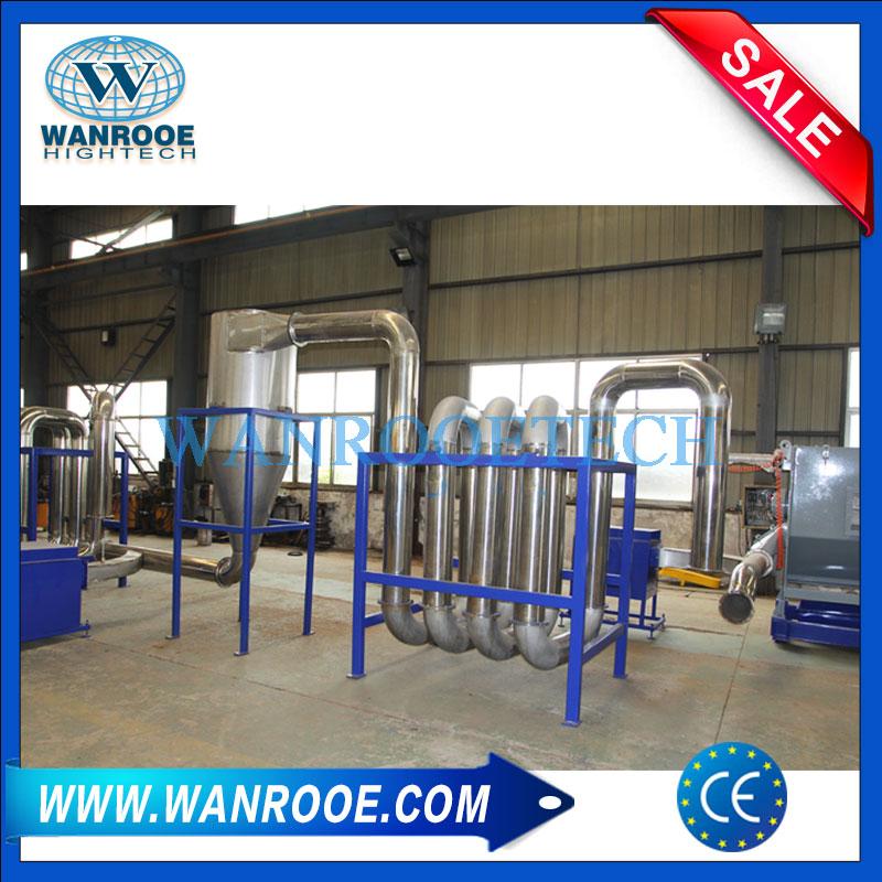 Pipeline Dryer, Pipeline Drying, Pipeline Drying Machine, Thermal Dryer