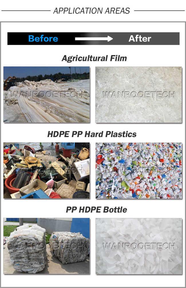 Plastic Film Crusher,Plastic Film Crushing Machine,Plastic Film Grinder,Plastic Grinding Machine,Plastic Film Granulator