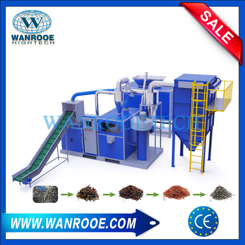 Cable Recycling Plant, Wire Recycling Machine, Copper Recycling Machine, Cable Recycling Machine