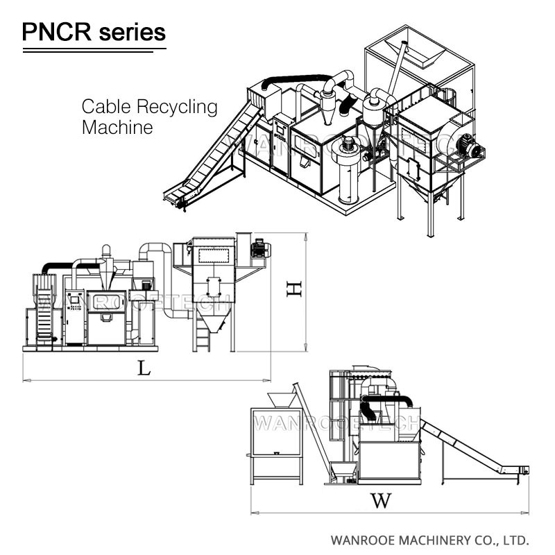 Copper Cable Granulator Cable-Wires Recycling Machine