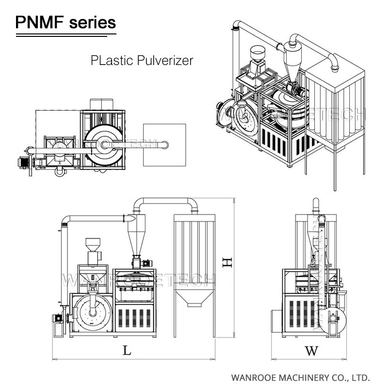 EVA PP PE PS PMMA PC PET TPU plastic pulverizer