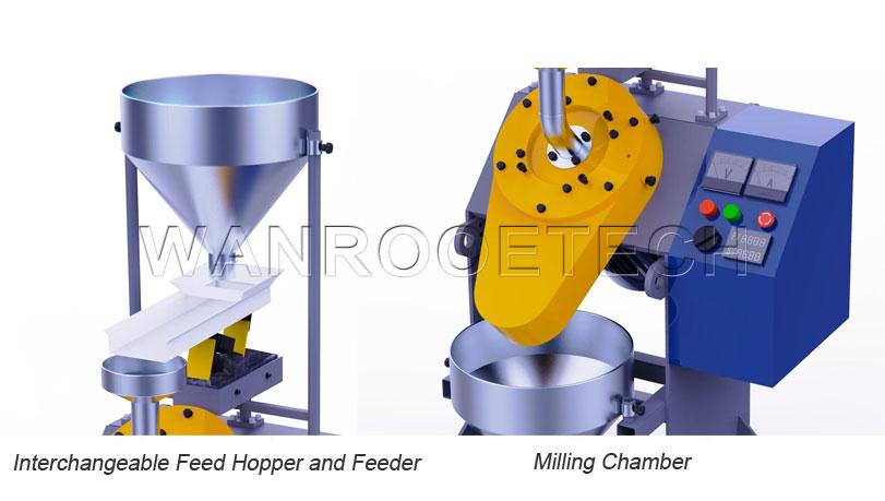 Laboratory Pulverizer, Laboratory Mill, Masterbatch Laboratory Pulverizer, compounding Laboratory Pulverizer, rotomoulding Laboratory Pulverizer