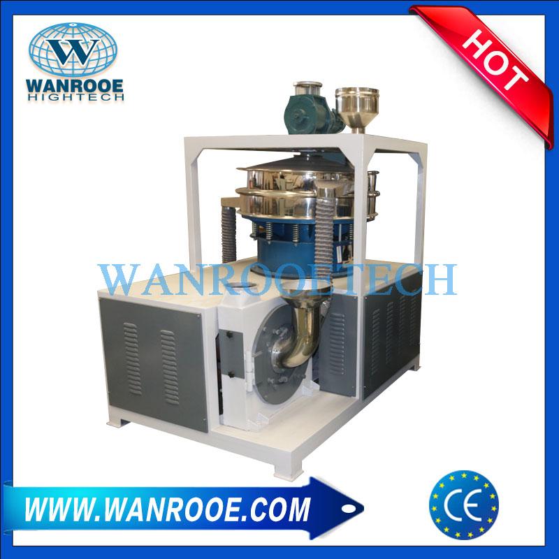 Plastic Pulverizer,Metal Powder Coating Pulverizer, Plastic Coating Pulverizer