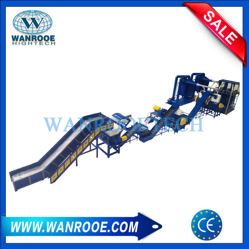 Tire reycling, Used Tire reycling Tire Recycling Plant,Tire Recycling Machine