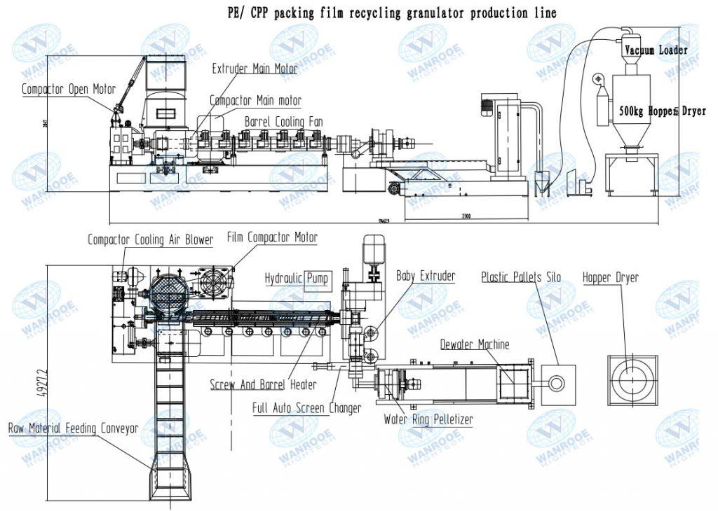 Plastic Pelletizing Machine, Plastic Pelletizer For Sale, Plastic Film Pelletizing Machine, Plastic Pelletizing Recycling Machine