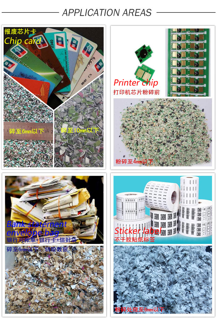 ID Card Shredder, Bank Card Shredder, Credit Card Shredder, Phone Card Shredder, Gas Card Shredder