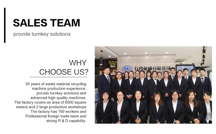 WANROOETECH sales team