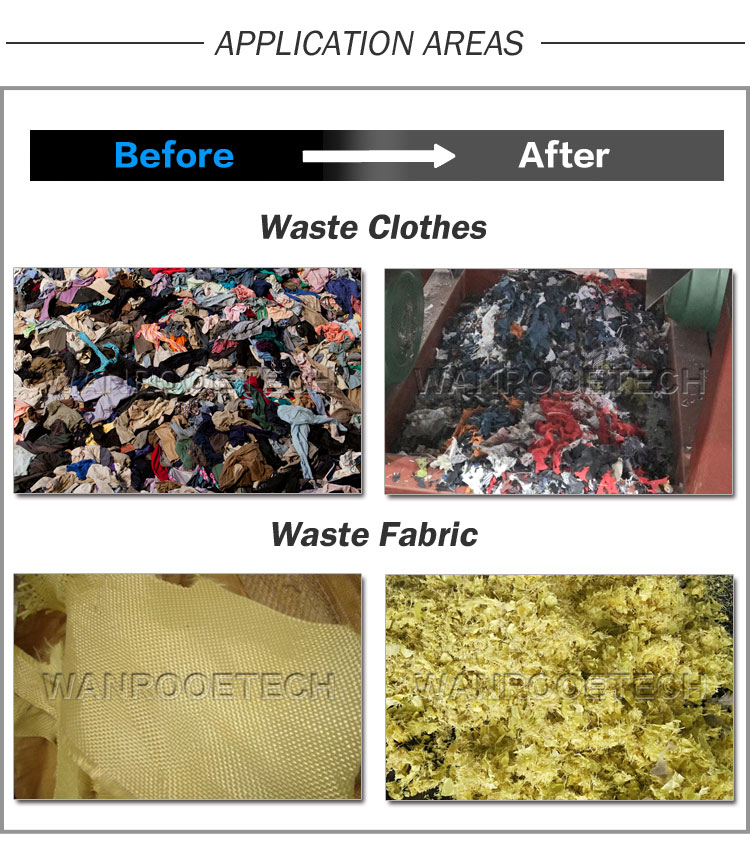 textile shredder for sale, cloth shredder machine, garment shredding machine, bulletproof vest shredder, cloth shredder for sale