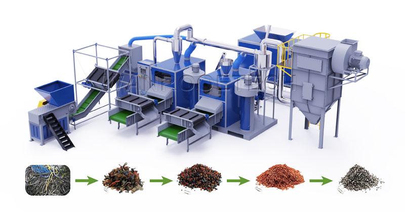 Cable Copper Wire Recycling Granulator
